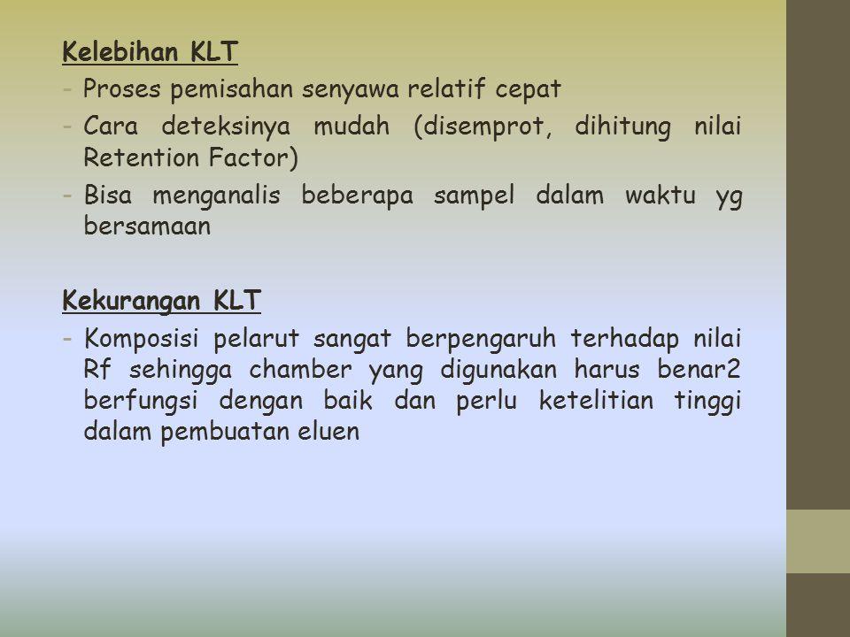 Kelebihan KLT Proses pemisahan senyawa relatif cepat. Cara deteksinya mudah (disemprot, dihitung nilai Retention Factor)