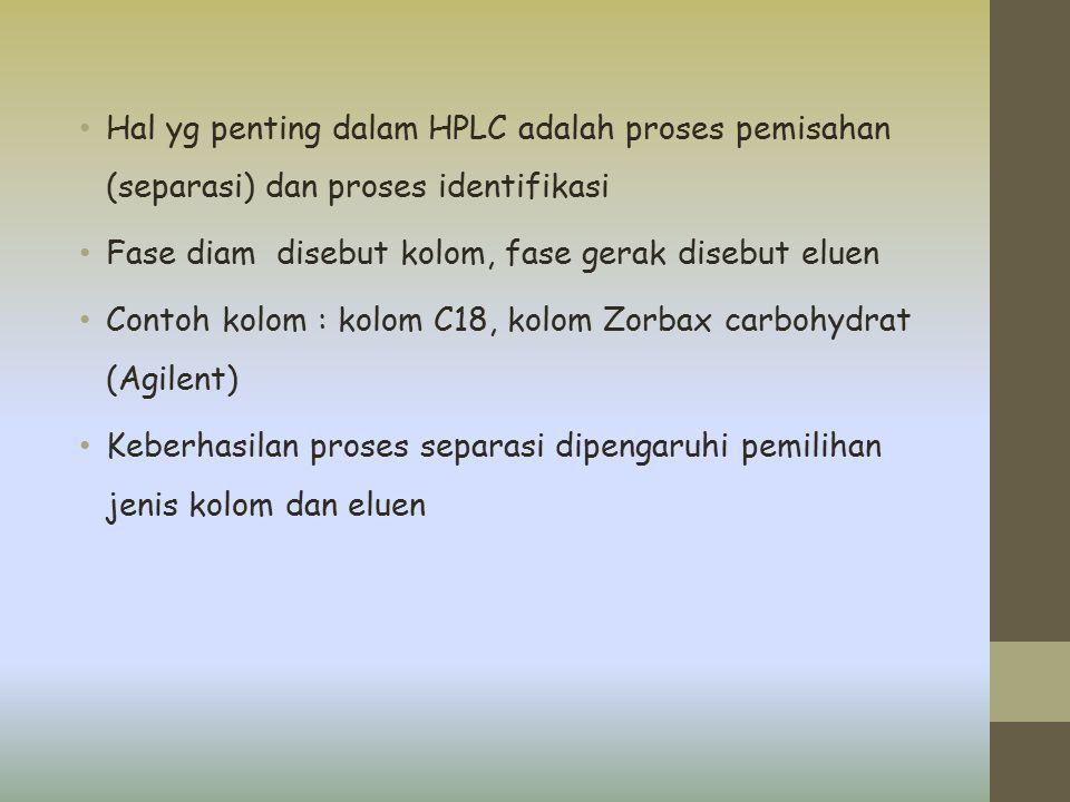 Hal yg penting dalam HPLC adalah proses pemisahan (separasi) dan proses identifikasi