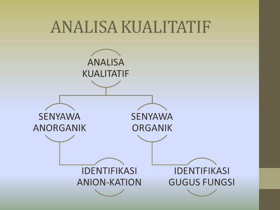 ANALISA KUALITATIF ANALISA KUALITATIF SENYAWA ANORGANIK