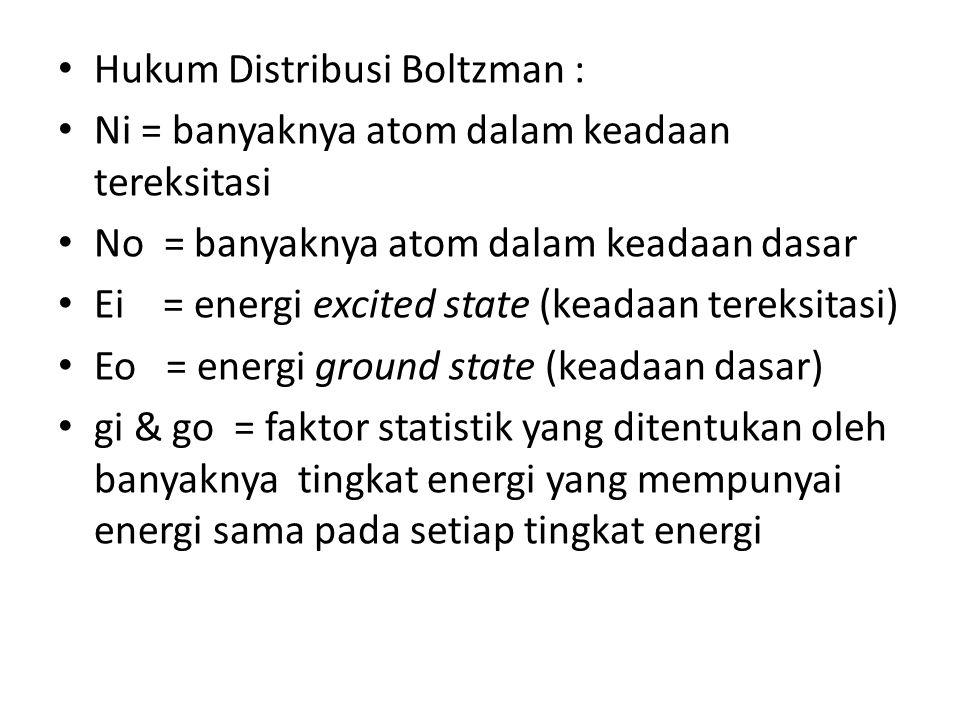 Hukum Distribusi Boltzman :