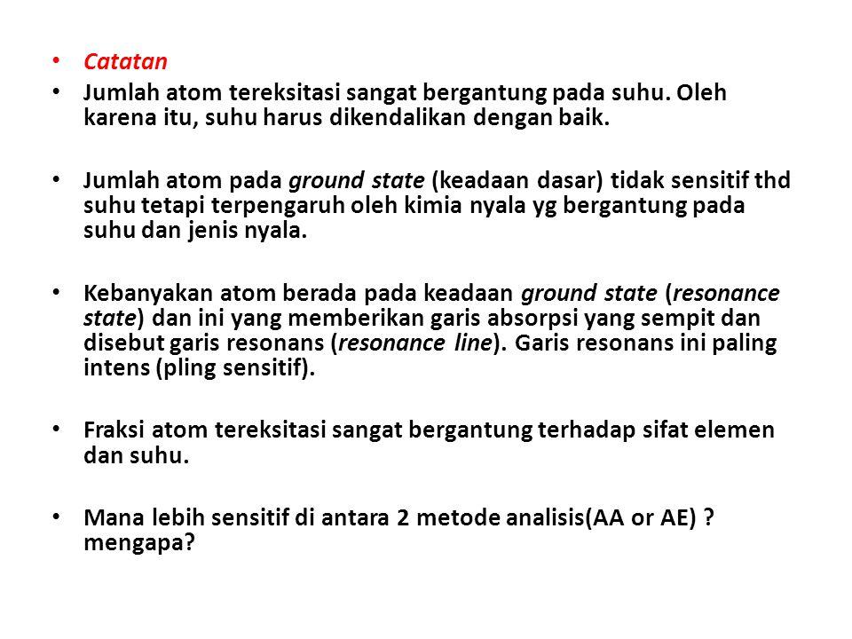 Catatan Jumlah atom tereksitasi sangat bergantung pada suhu. Oleh karena itu, suhu harus dikendalikan dengan baik.