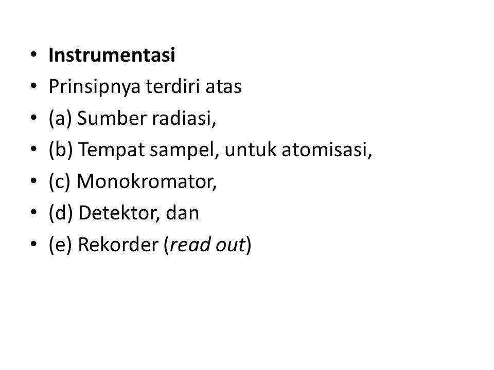 Instrumentasi Prinsipnya terdiri atas. (a) Sumber radiasi, (b) Tempat sampel, untuk atomisasi, (c) Monokromator,