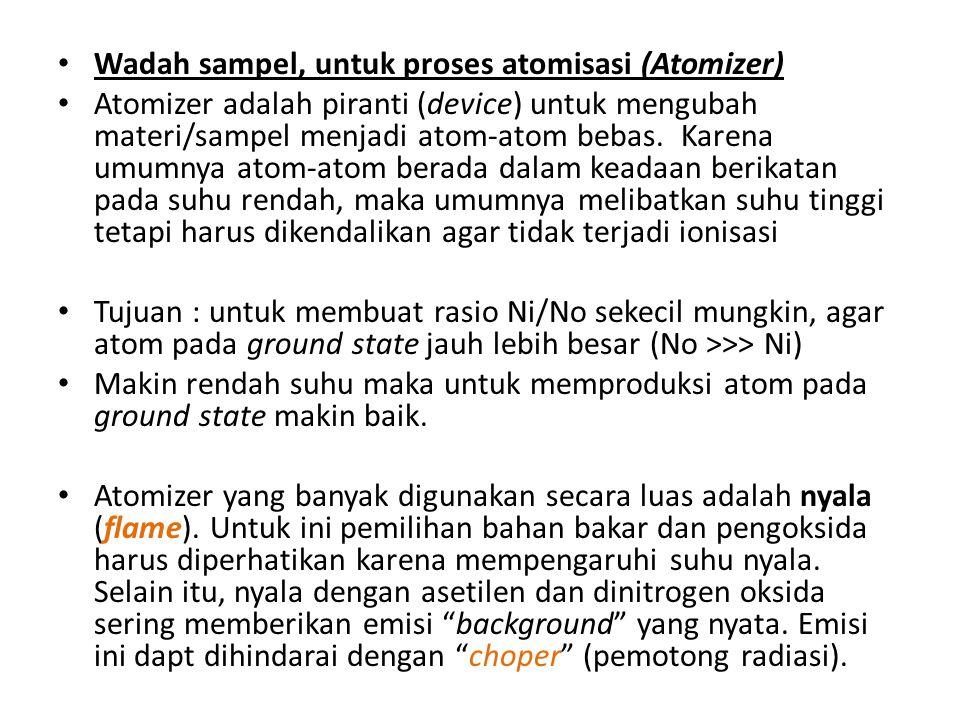 Wadah sampel, untuk proses atomisasi (Atomizer)