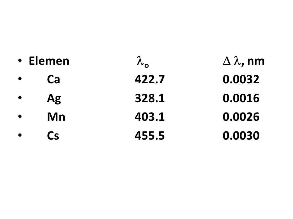 Elemen o  , nm Ca 422.7 0.0032. Ag 328.1 0.0016.