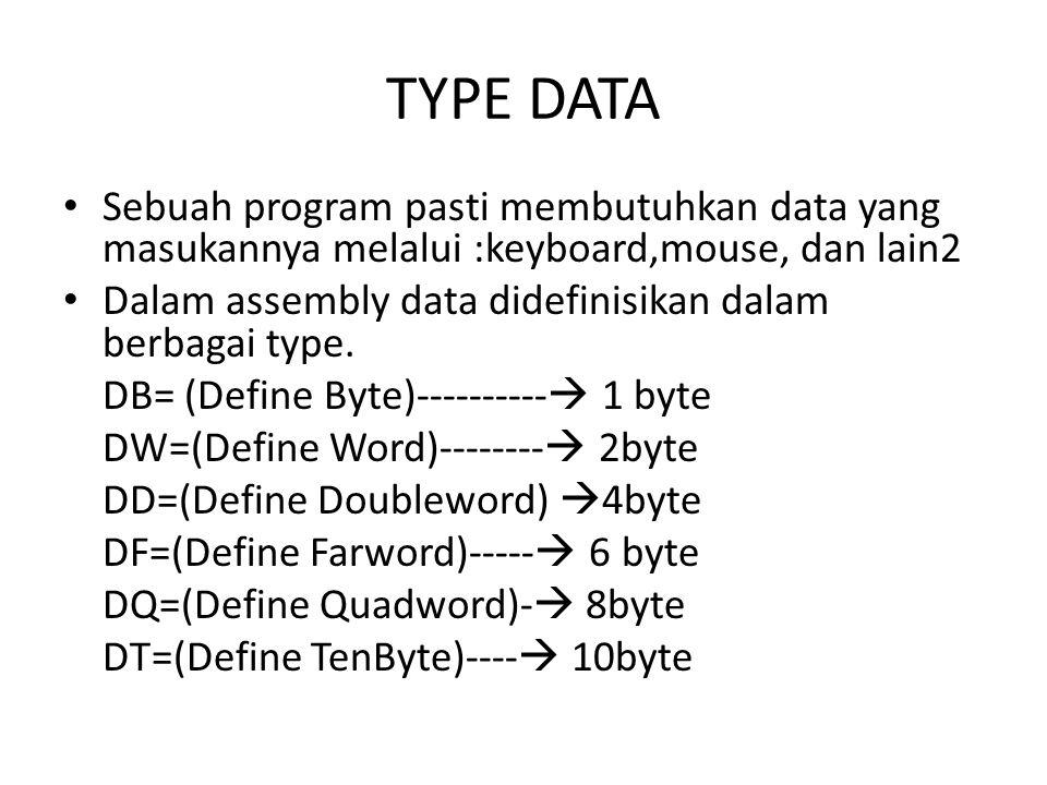 TYPE DATA Sebuah program pasti membutuhkan data yang masukannya melalui :keyboard,mouse, dan lain2.