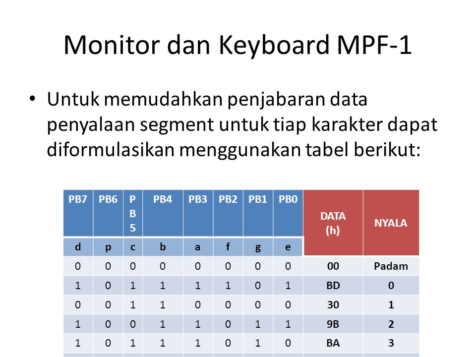 Monitor dan Keyboard MPF-1