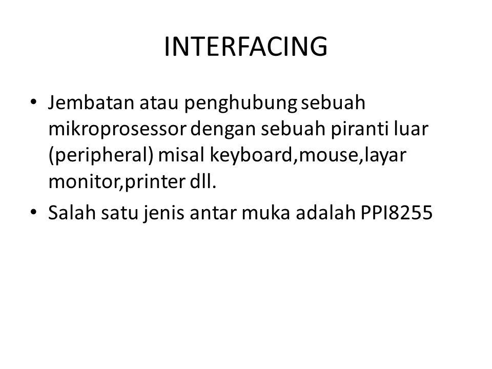 INTERFACING Jembatan atau penghubung sebuah mikroprosessor dengan sebuah piranti luar (peripheral) misal keyboard,mouse,layar monitor,printer dll.