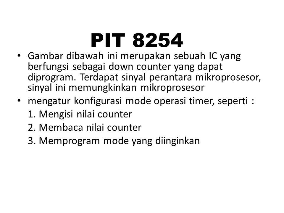 PIT 8254