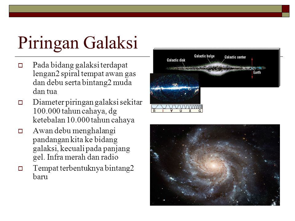 Piringan Galaksi Pada bidang galaksi terdapat lengan2 spiral tempat awan gas dan debu serta bintang2 muda dan tua.
