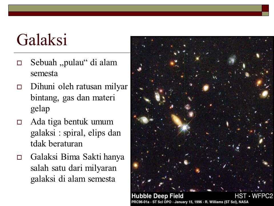 "Galaksi Sebuah ""pulau di alam semesta"