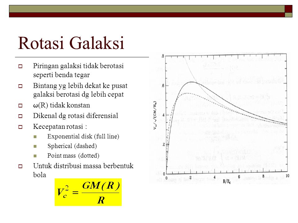 Rotasi Galaksi Piringan galaksi tidak berotasi seperti benda tegar