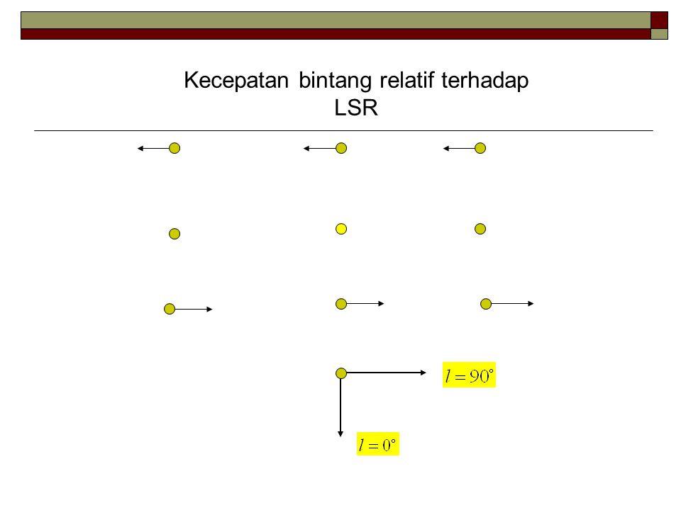 Kecepatan bintang relatif terhadap LSR
