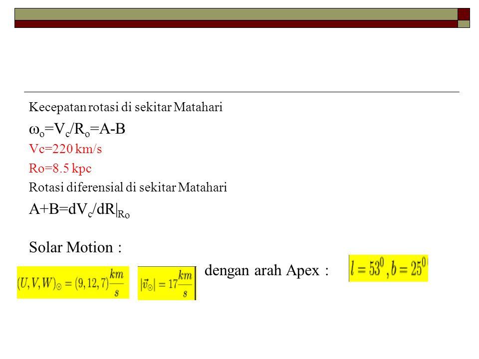 wo=Vc/Ro=A-B A+B=dVc/dR|Ro Solar Motion : dengan arah Apex :
