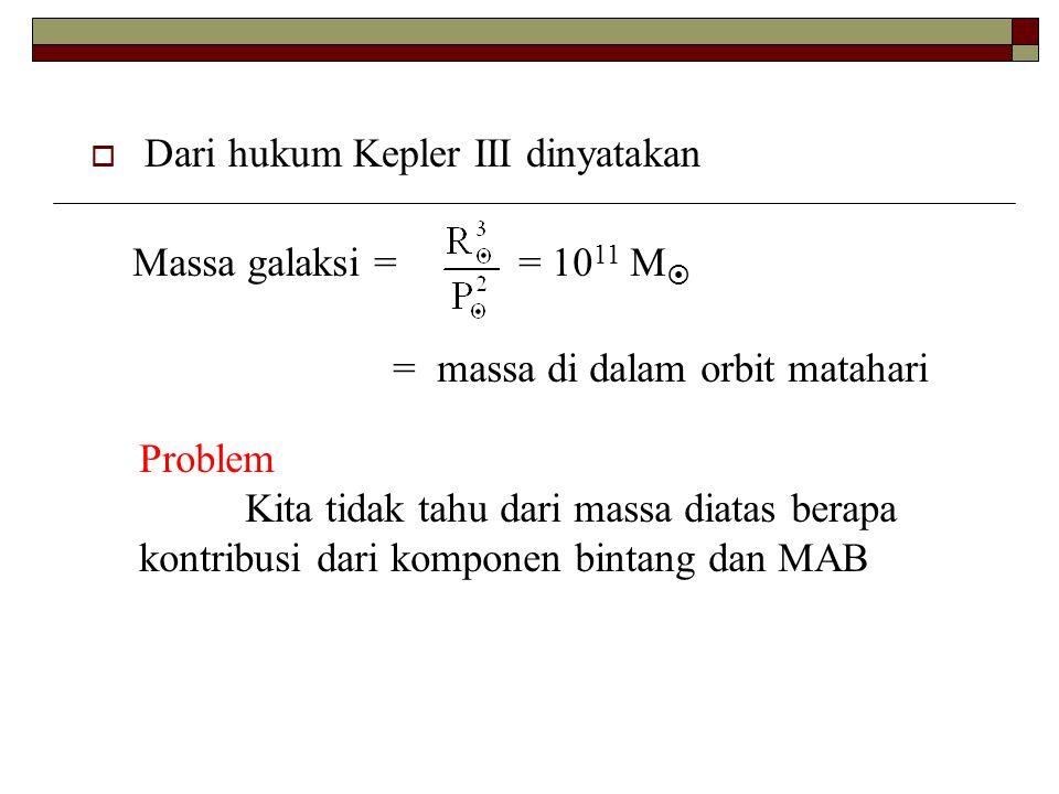 . Dari hukum Kepler III dinyatakan Massa galaksi = = 1011 M