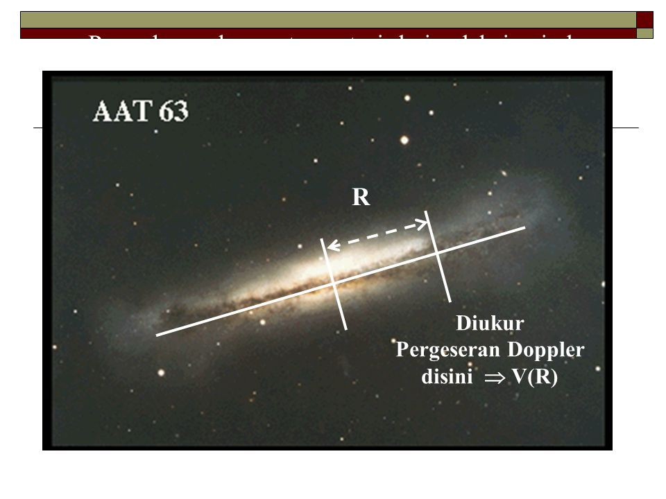 Pengukuran kecepatan rotasi dari galaksi spiral