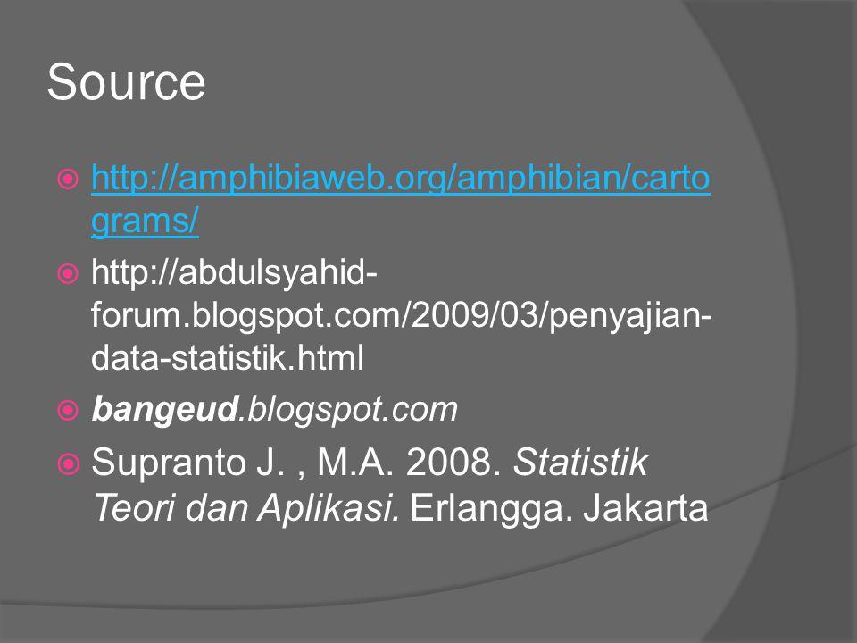 Source http://amphibiaweb.org/amphibian/cartograms/ http://abdulsyahid-forum.blogspot.com/2009/03/penyajian-data-statistik.html.