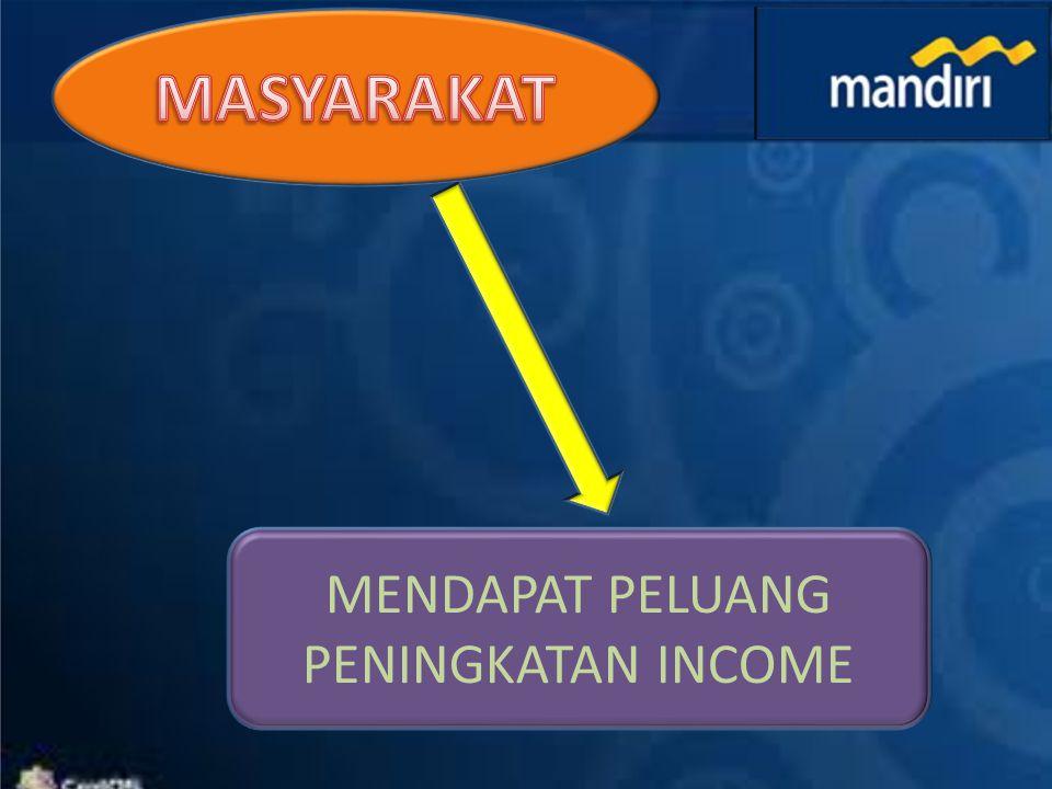 MENDAPAT PELUANG PENINGKATAN INCOME