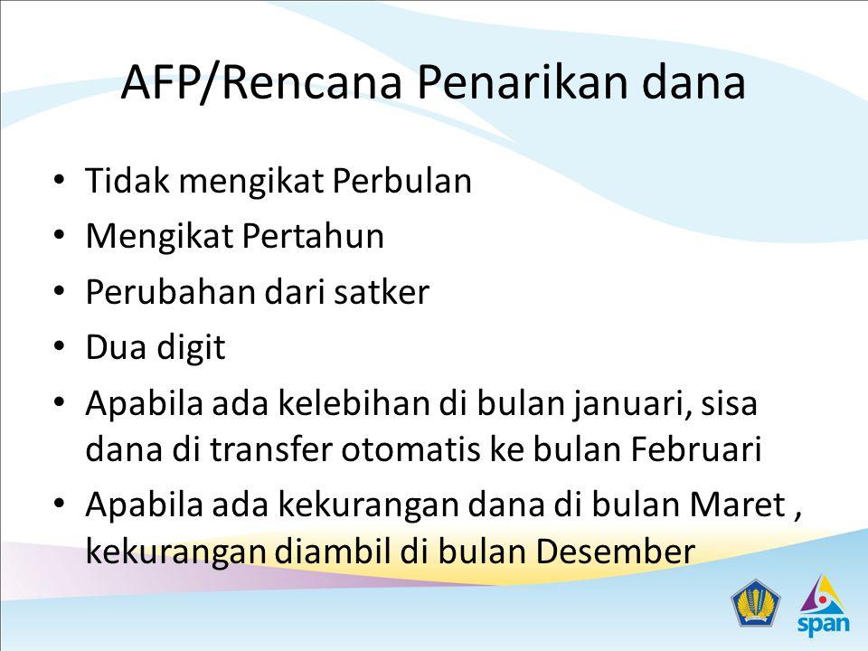 AFP/Rencana Penarikan dana