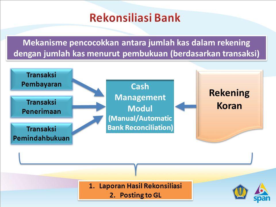 Rekonsiliasi Bank Rekening Koran