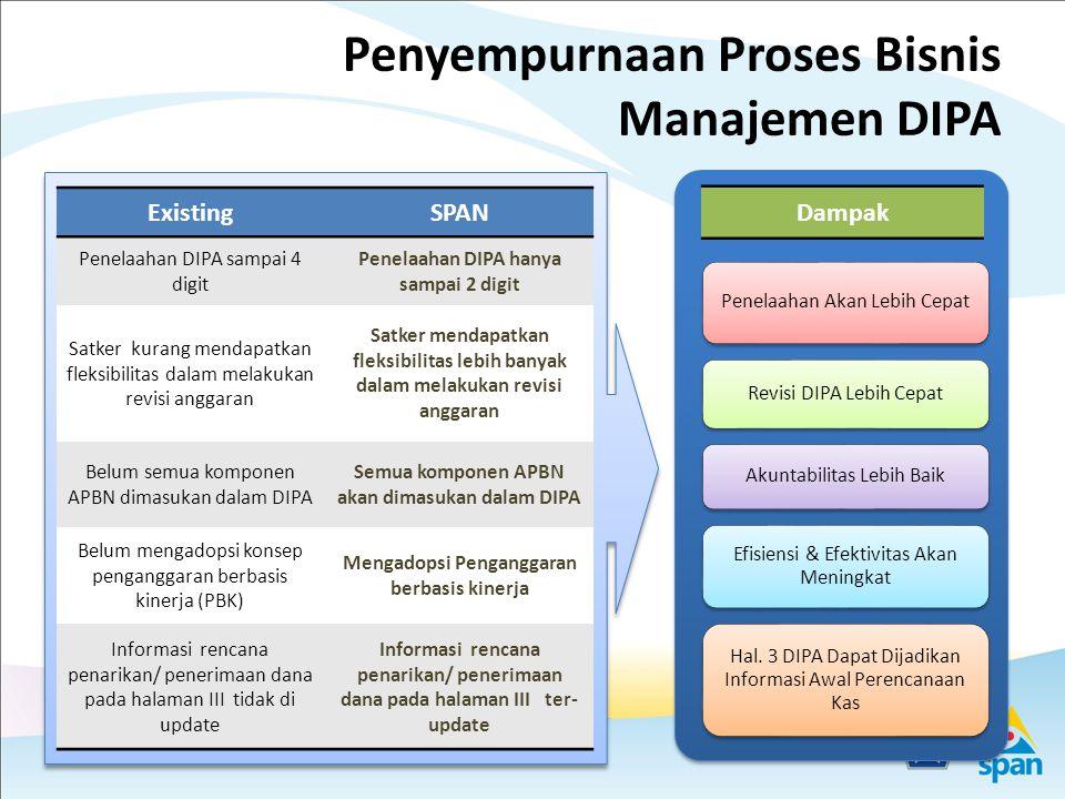 Penyempurnaan Proses Bisnis Manajemen DIPA