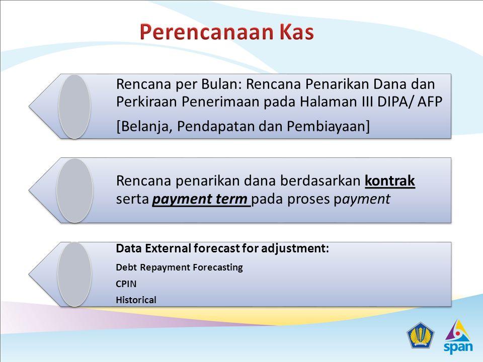 Perencanaan Kas Rencana per Bulan: Rencana Penarikan Dana dan Perkiraan Penerimaan pada Halaman III DIPA/ AFP.