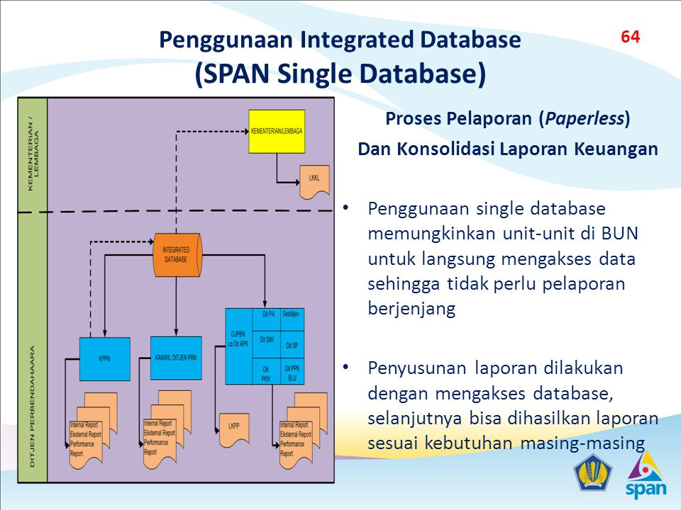 Penggunaan Integrated Database (SPAN Single Database)