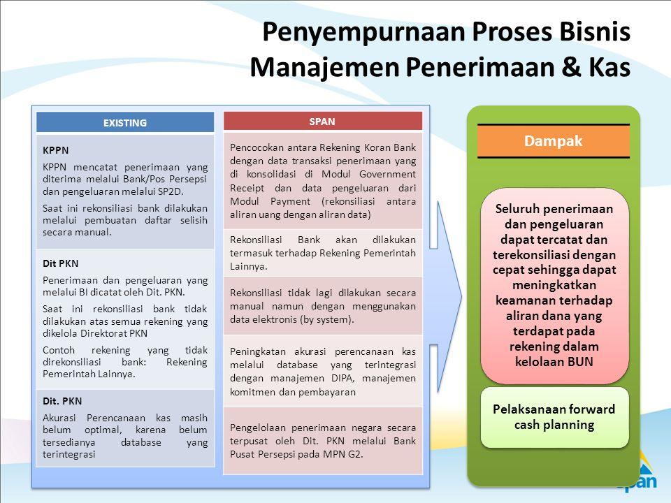 Penyempurnaan Proses Bisnis Manajemen Penerimaan & Kas
