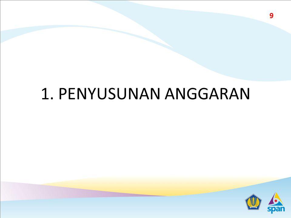 1. PENYUSUNAN ANGGARAN