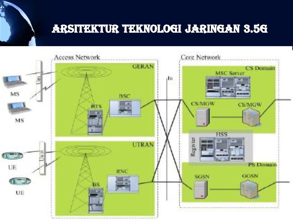 Arsitektur Teknologi Jaringan 3.5G