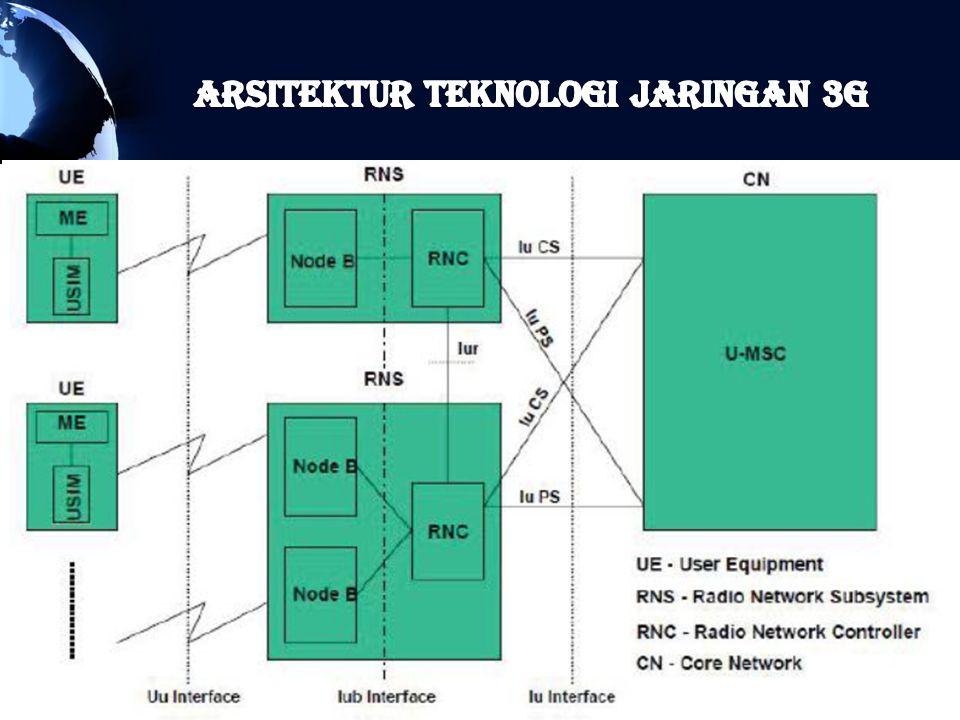 Arsitektur Teknologi Jaringan 3G