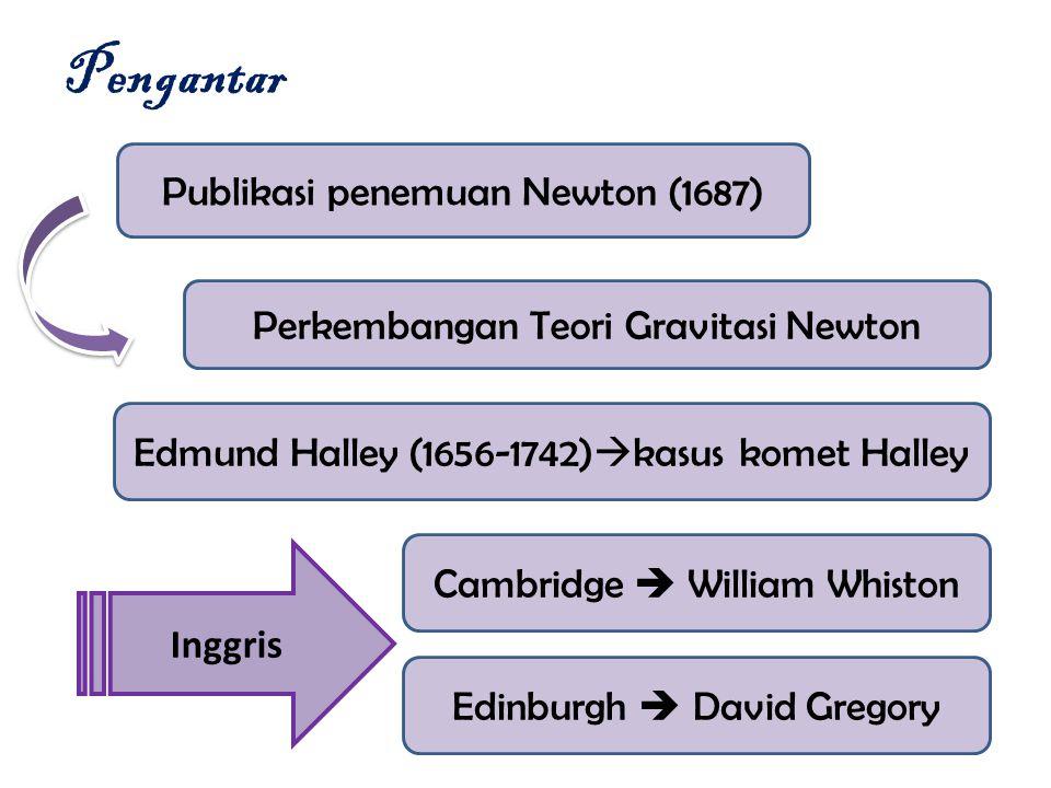 Pengantar Publikasi penemuan Newton (1687)