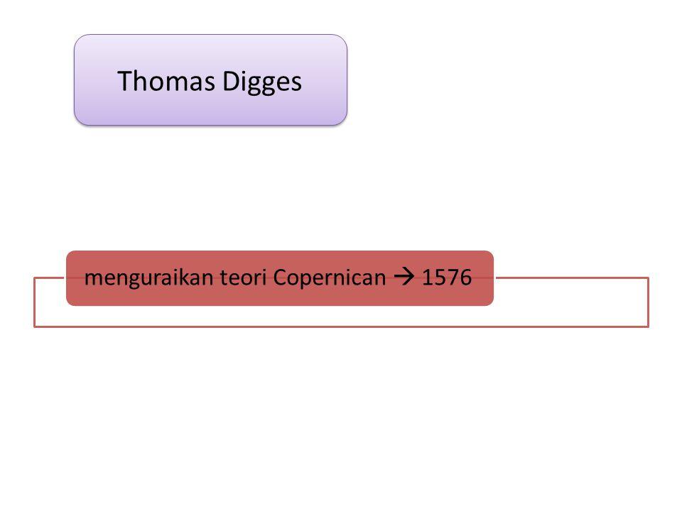 Thomas Digges menguraikan teori Copernican  1576