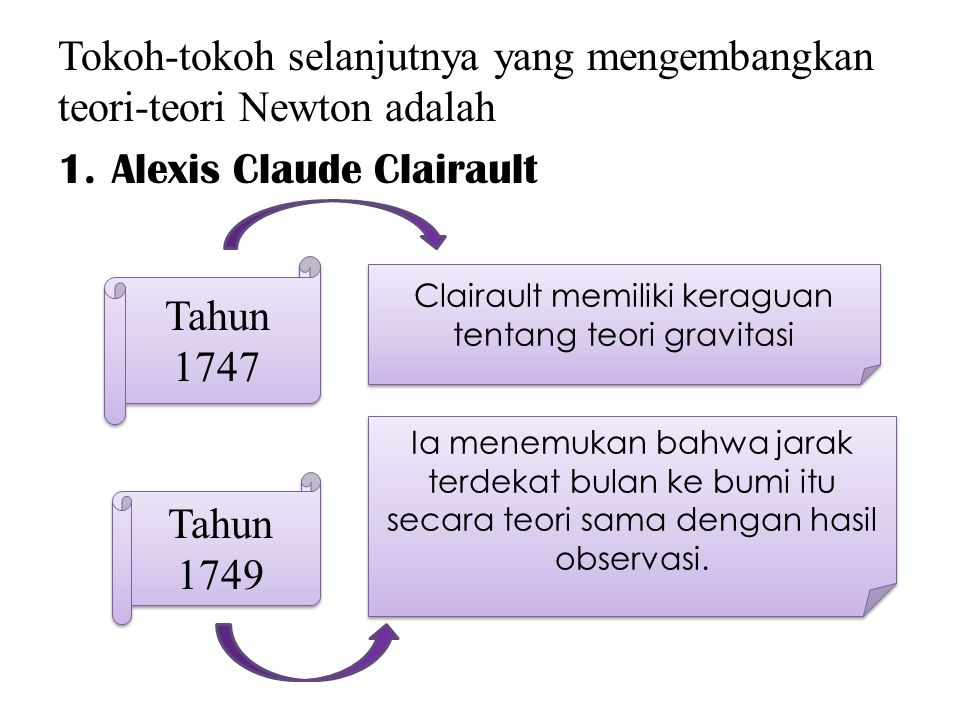 Clairault memiliki keraguan tentang teori gravitasi