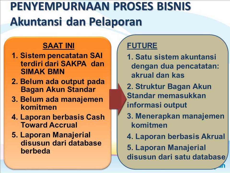 PENYEMPURNAAN PROSES BISNIS Akuntansi dan Pelaporan