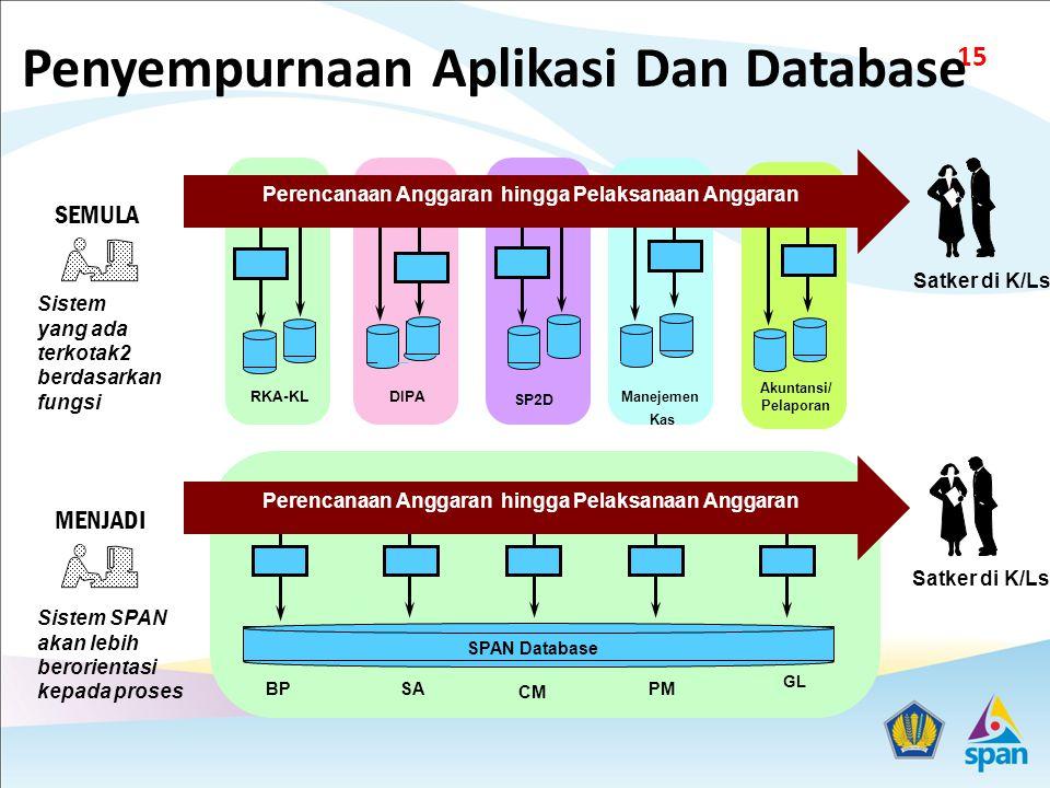Penyempurnaan Aplikasi Dan Database