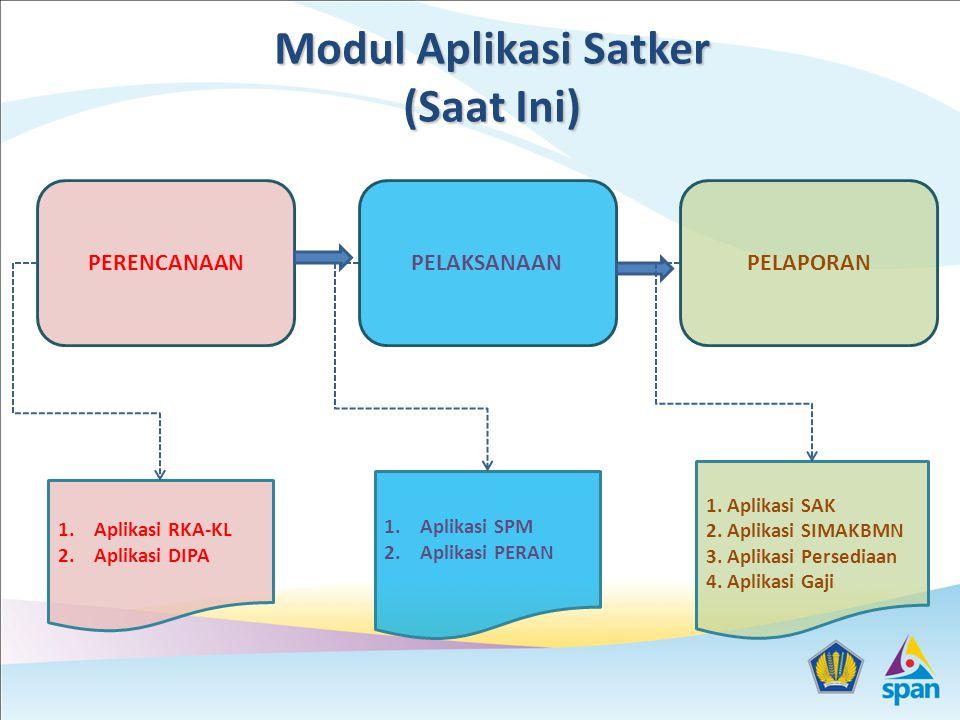Modul Aplikasi Satker (Saat Ini)