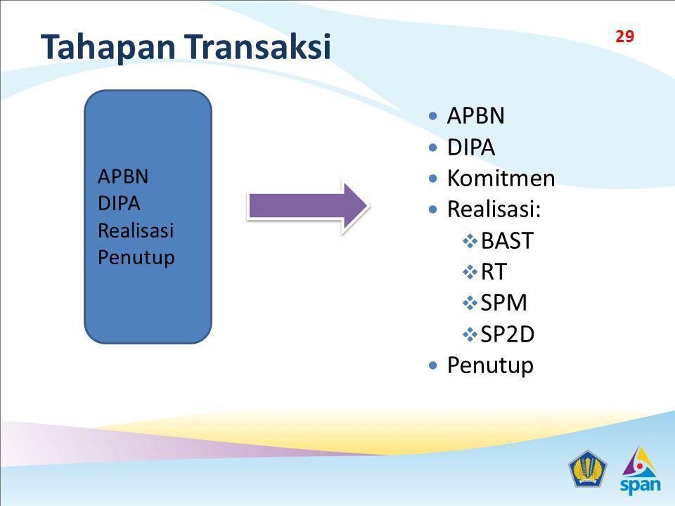 Tahapan Transaksi APBN DIPA Komitmen Realisasi: BAST RT SPM SP2D