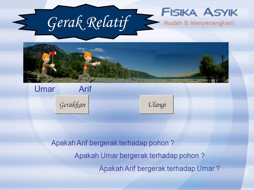 Gerak Relatif Umar Arif Apakah Arif bergerak terhadap pohon