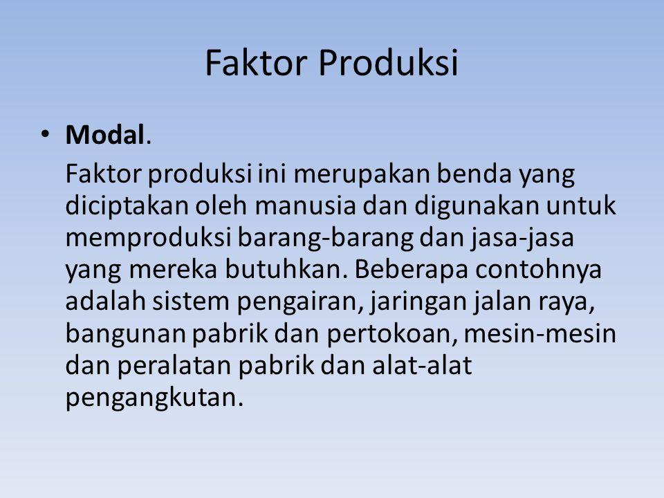 Faktor Produksi Modal.