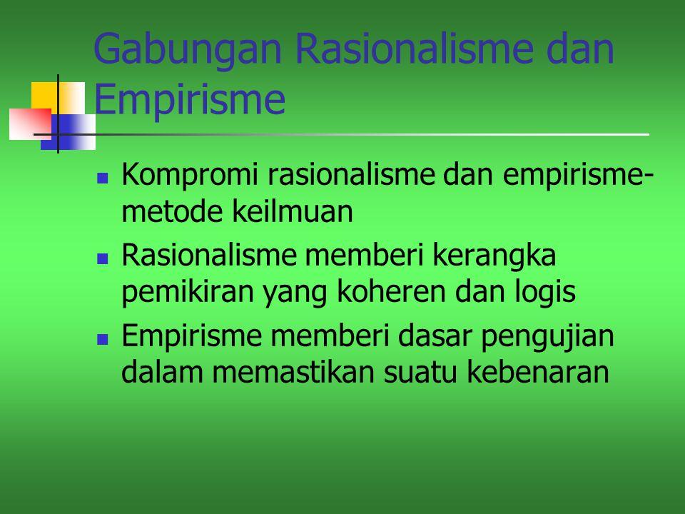 Gabungan Rasionalisme dan Empirisme