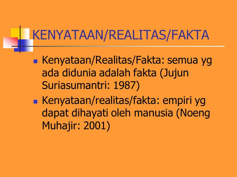 KENYATAAN/REALITAS/FAKTA