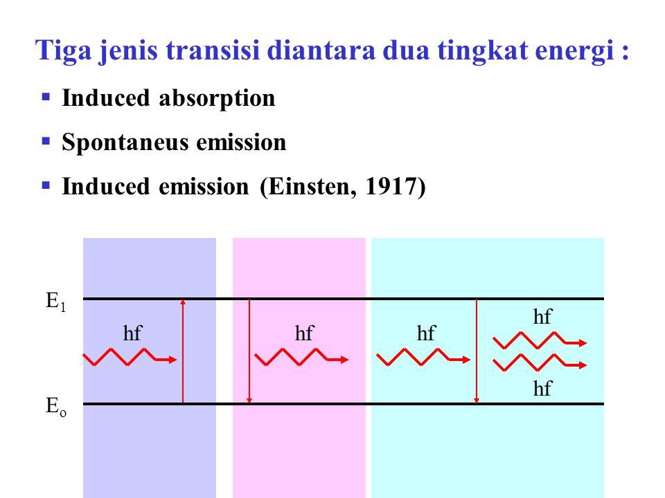 Tiga jenis transisi diantara dua tingkat energi :