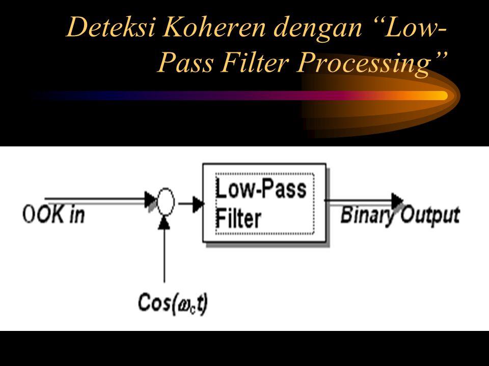 Deteksi Koheren dengan Low-Pass Filter Processing