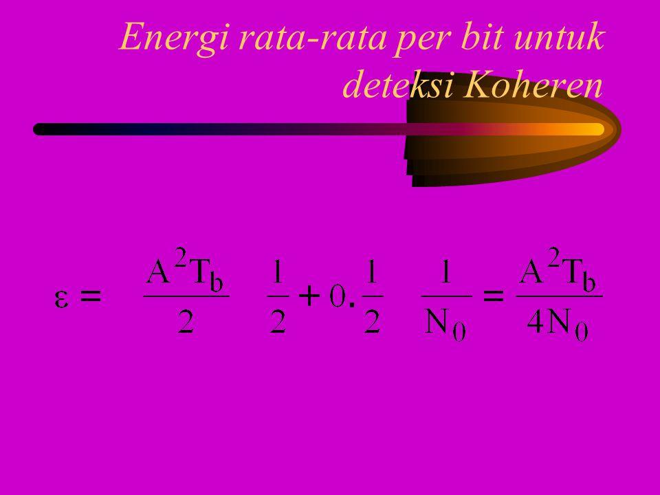 Energi rata-rata per bit untuk deteksi Koheren