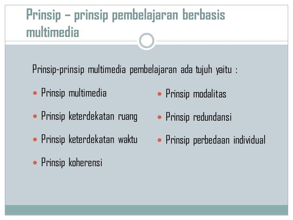 Prinsip – prinsip pembelajaran berbasis multimedia