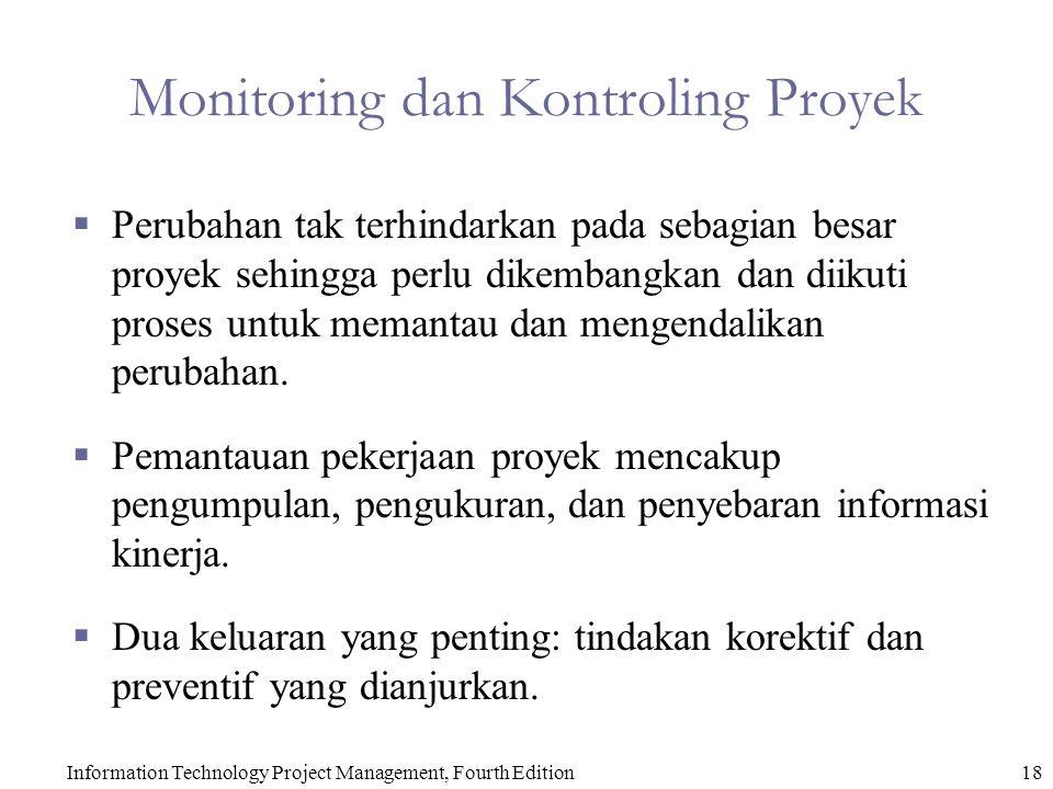 Monitoring dan Kontroling Proyek