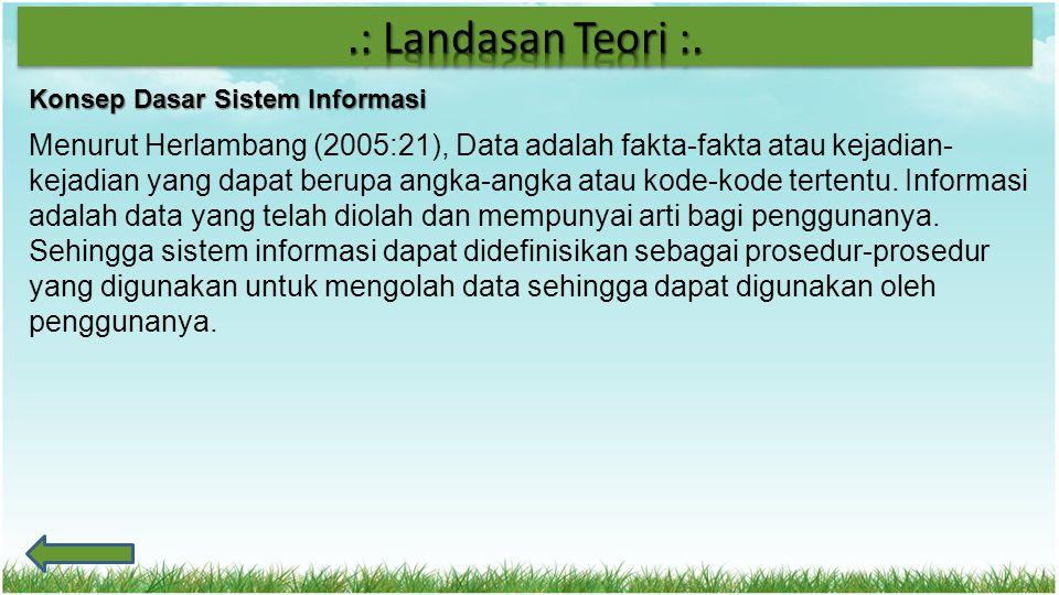 .: Landasan Teori :. Konsep Dasar Sistem Informasi.