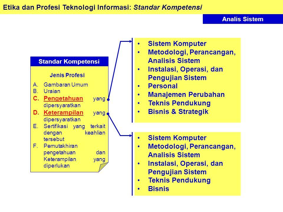 Metodologi, Perancangan, Analisis Sistem