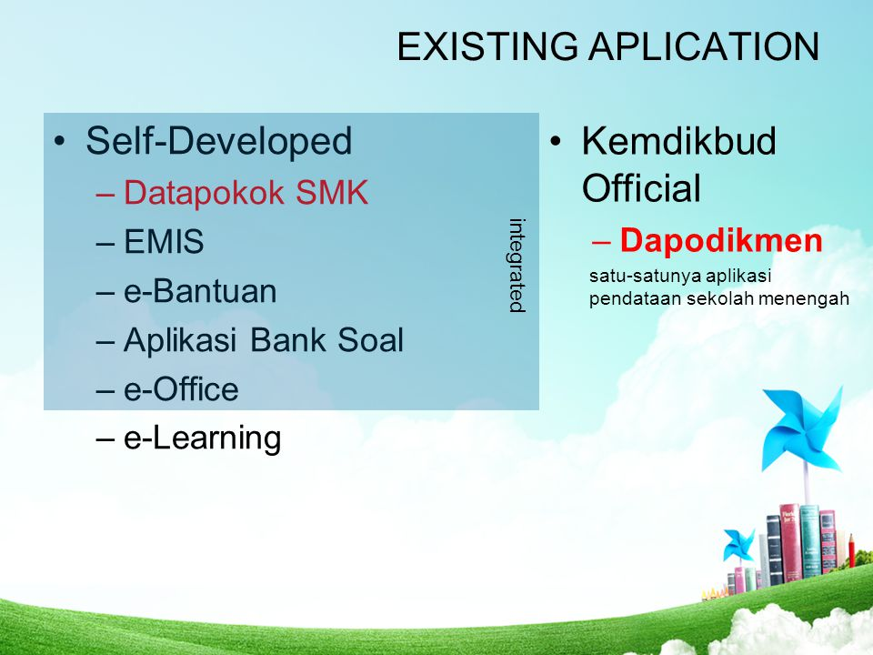 EXISTING APLICATION Self-Developed Kemdikbud Official Datapokok SMK