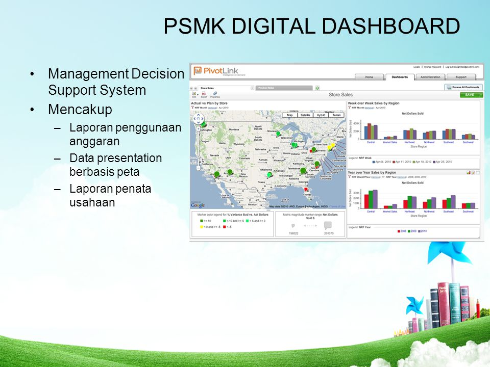 PSMK DIGITAL DASHBOARD